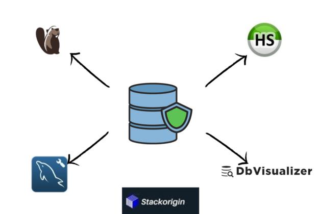 Top Most Popular Database Management Software